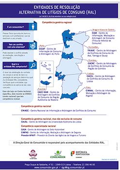 Mapa detalhado das Entidades RAL (.pdf 645 Kb)